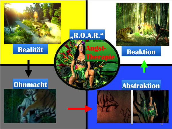 roar-kate-Perry music video - analyse des Plot - vitamin D service
